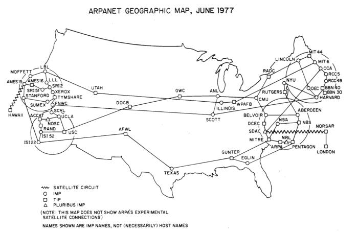 Arpanet1977