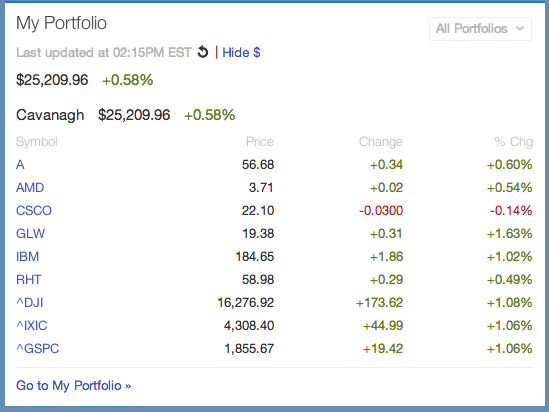This is what my portfolio is not worth. Not quite what I was hoping after 14 years.